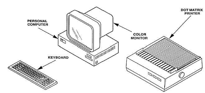2 major components of computer